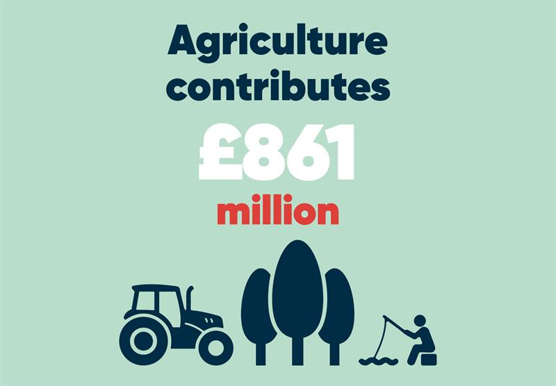 East Midlands infographics agriculture's contribution_70760