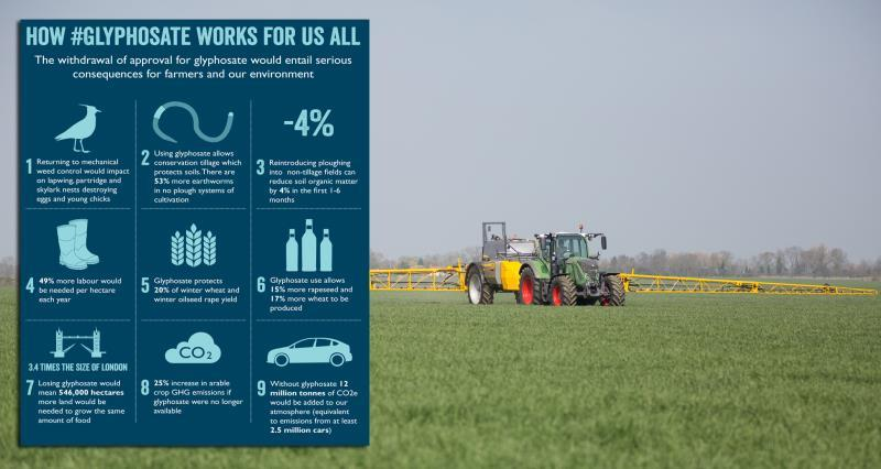 glyphosate infographic on sprayer_35625