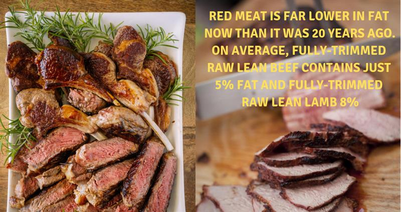 Healthy meat facts - Beef and lamb campaign