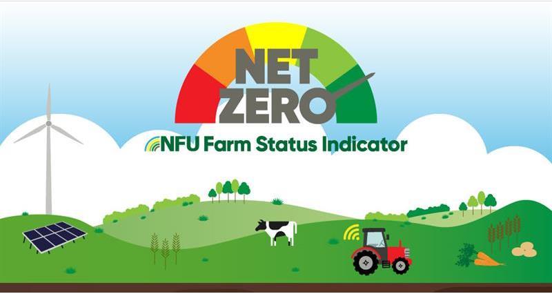 Net Zero Farm Status Indicator - listing image_72201