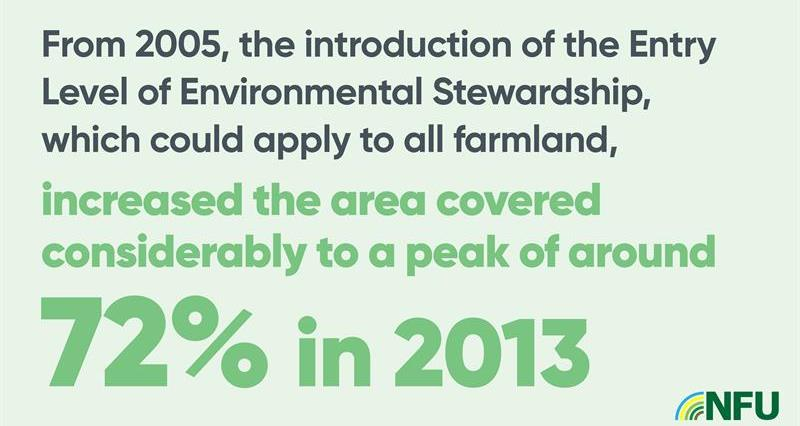 NFU Landscape and Access infographic_75201