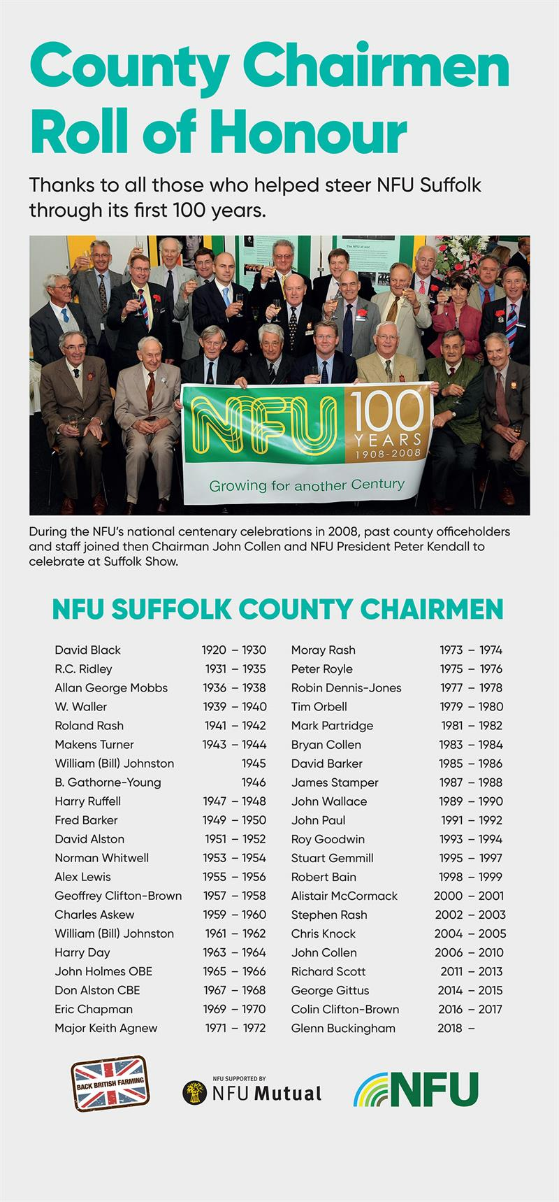 NFU Suffolk roll of honour banner_73514