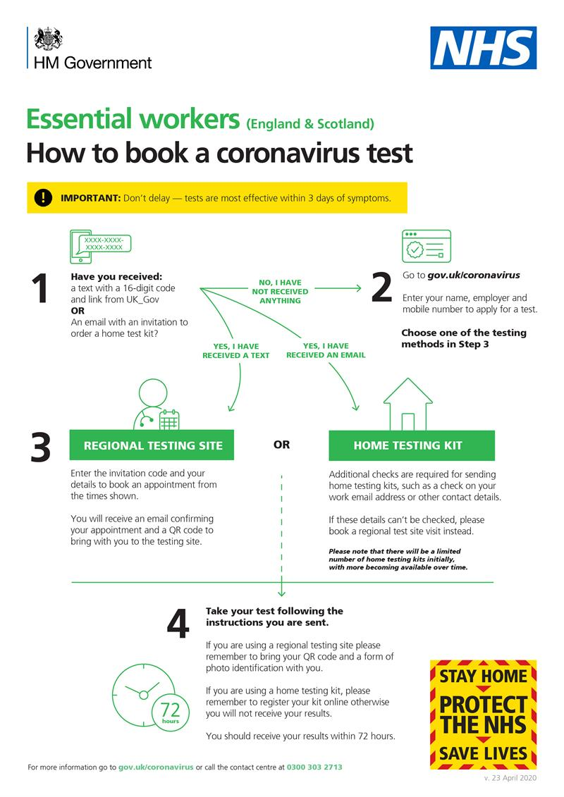 Coronavirus essential worker testing instructions_73329