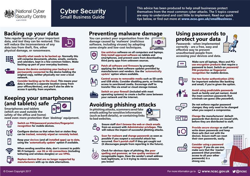 Cyber ecurity infographic_73589