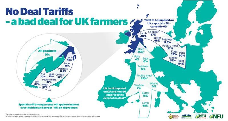 Map Of Uk 800 Ad.Chancellor Urged To Act Now To Revise No Deal Applied Tariffs Nfu