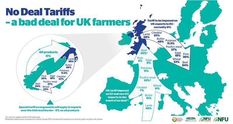 UK no deal tariff_62732