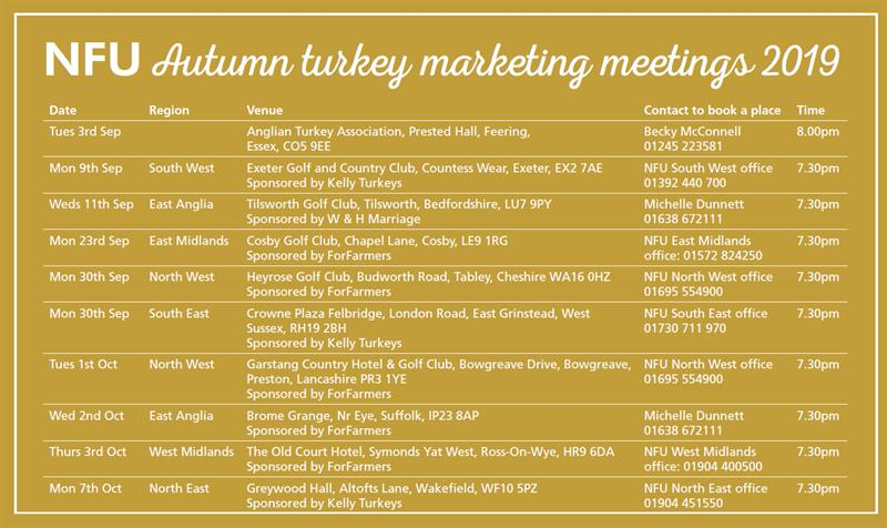 Turkey meeting dates 2019_67675