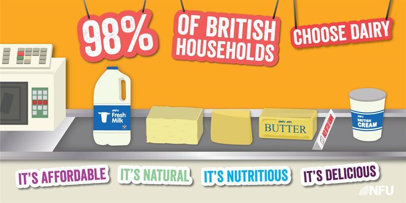 Dairy infographic 98%_65298