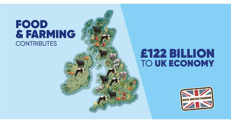 Back British Farming: get involved
