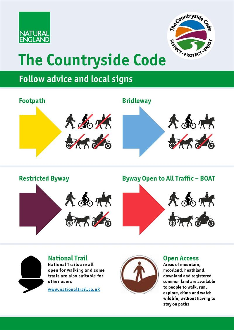Countryside code waymarker poster_74285