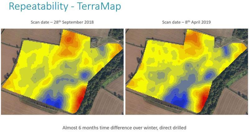 TerraMap repeatability 2_65210