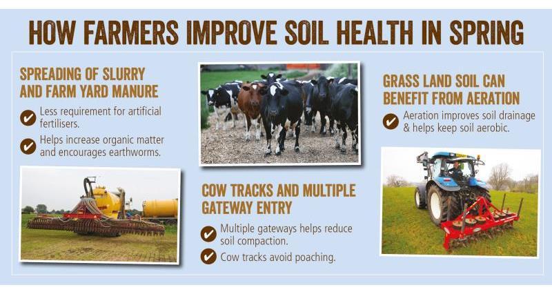 soil health spring_52067