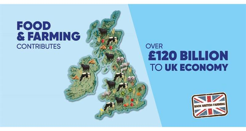 Food and Farming contributes Back british Farming Day 2020_74491
