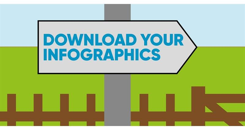 Download our Countryside Code Twitter infographics