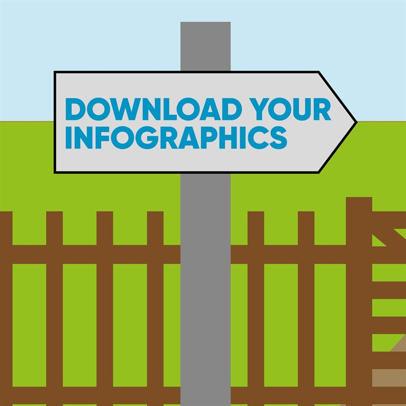 Download our Countryside Code infographics for Facebook and Instagram