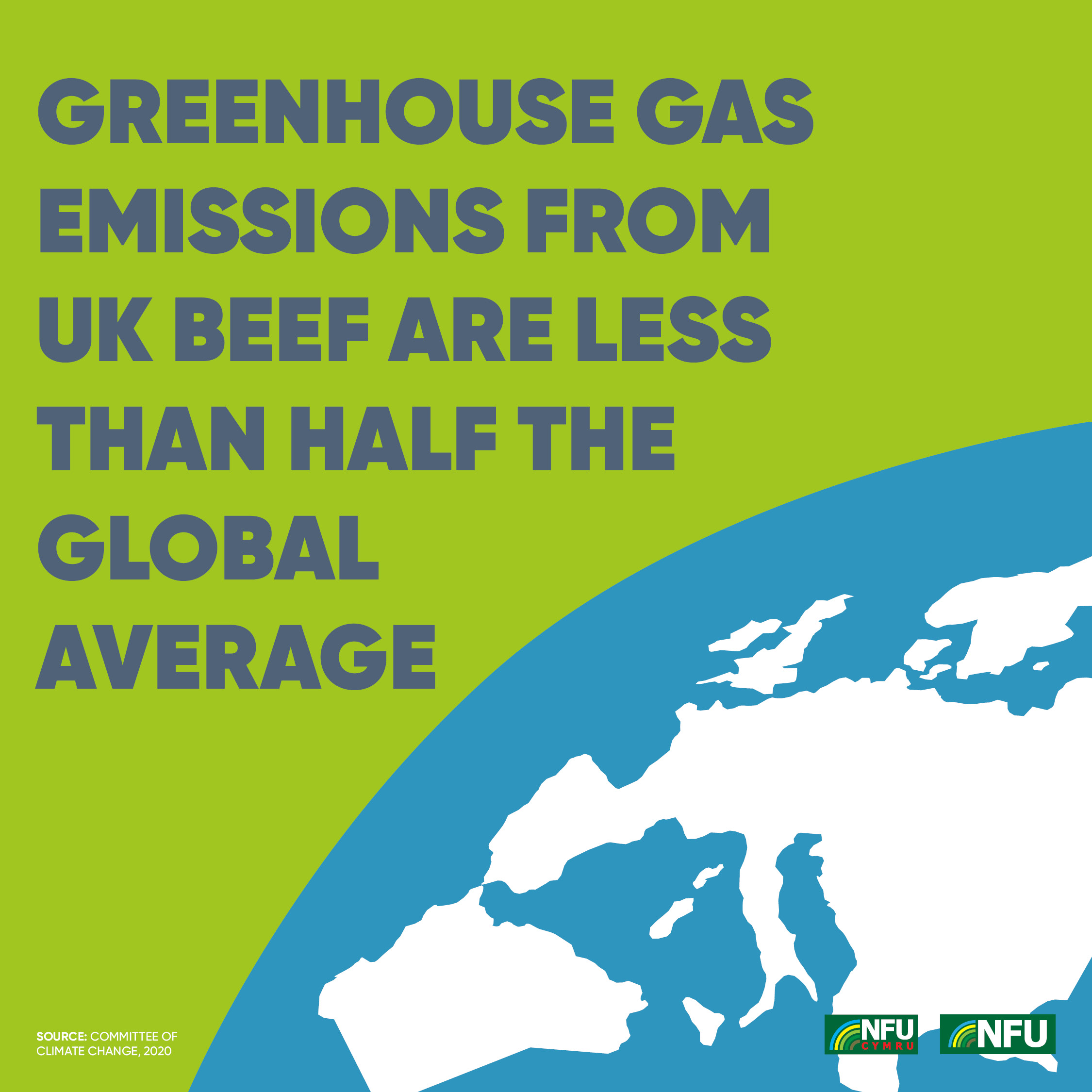 NFU Instagram infographic greenhouse gas emissions beef
