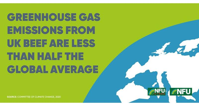 NFU Twitter infographic greenhouse gas emissions beef