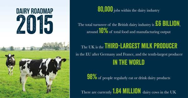 dairy roadmap 2015 banner_31548
