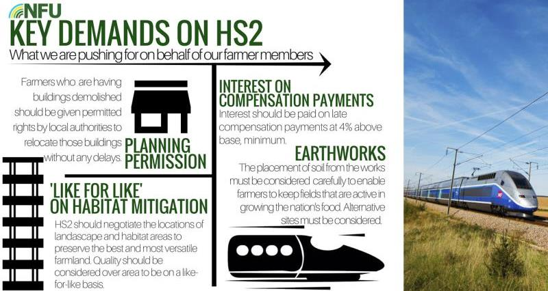 hs2 graphic, house of lords, april 2016, transport, trains_33560