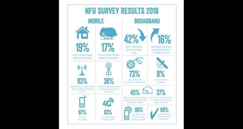 Revised Broadband 2018 infographic_60196