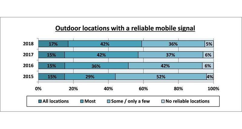 Broadband survey 2018 outdoor locations_60184