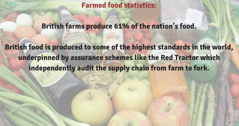 Farmed food statistics_57372