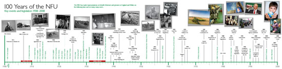 100 years of the NFU_24292