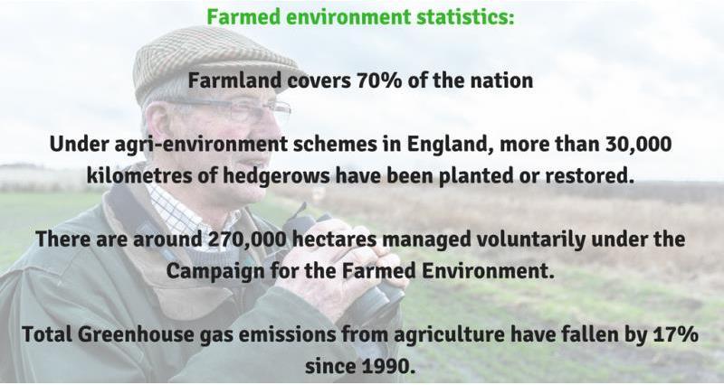 Farmed environment statistics_57371