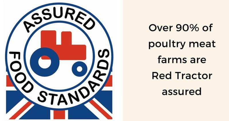 chicken - red tractor quote_50551