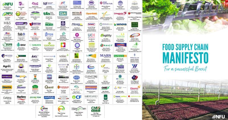 Food supply chain manifesto_54265
