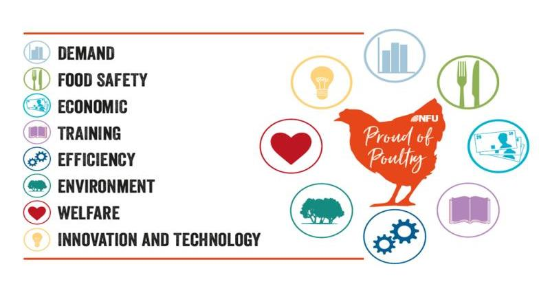 Proud of poultry logo_51846