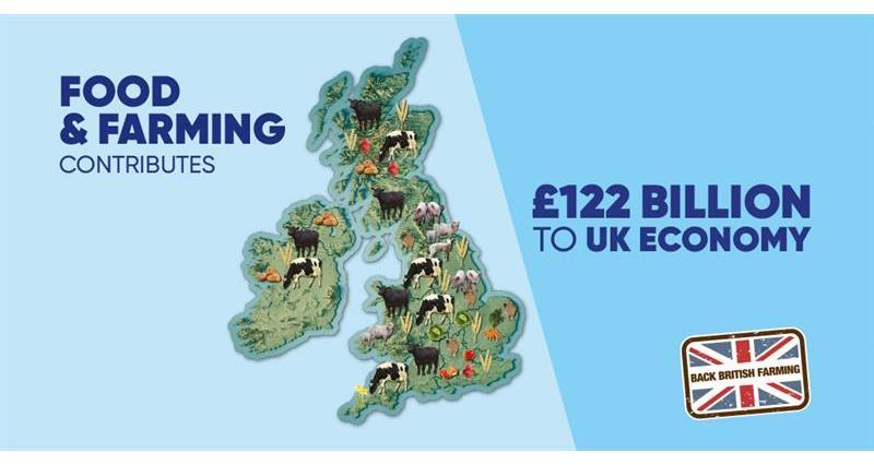 Back British Farming: get involved